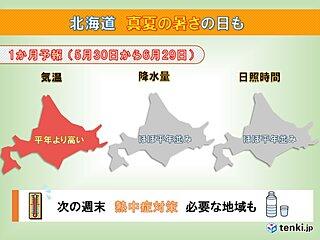北海道の1か月 真夏の暑さがやってくる