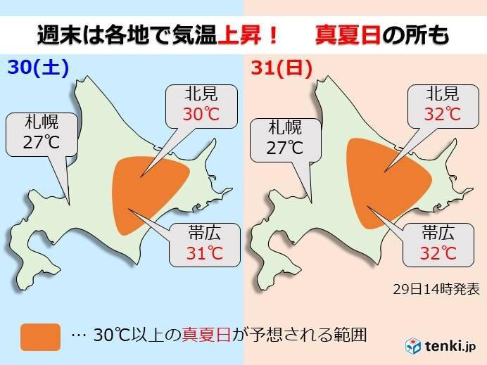 北海道 週末は今年一番の暑さに! 熱中症や食中毒に注意