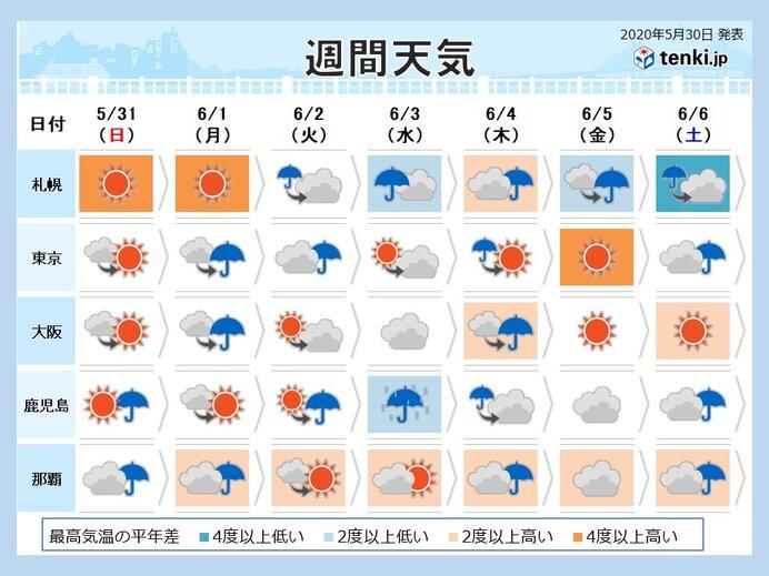 きょうの天気 沖縄は梅雨空 九州から近畿下り坂