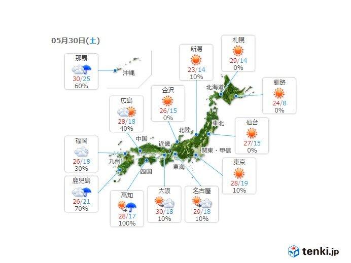 全国的に平年を上回る気温に 北海道では真夏の暑さ