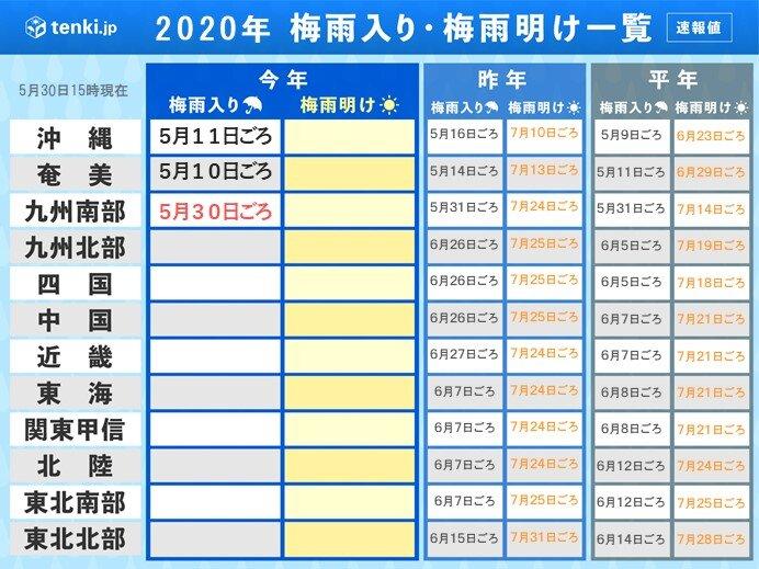 九州北部、本州も雨のシーズンへ
