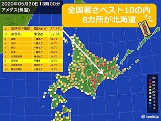 暑さベスト10の内8ケ所が北海道