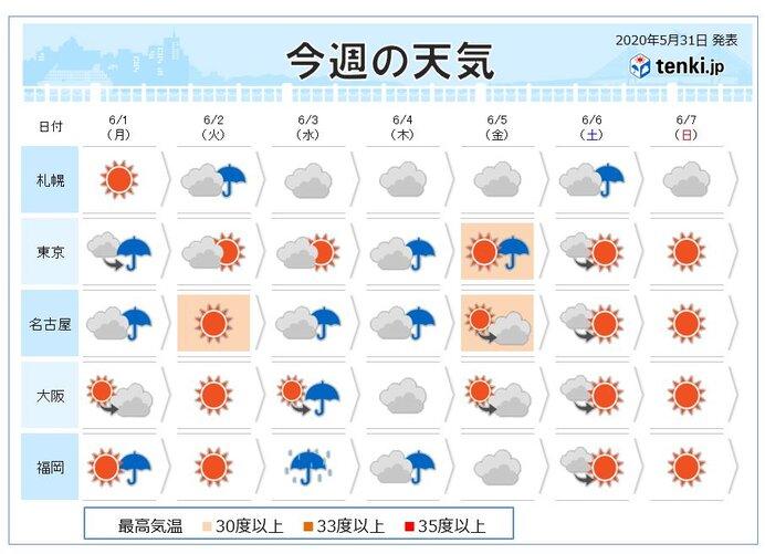今週天気 ゆっくりと雨の季節の足音が