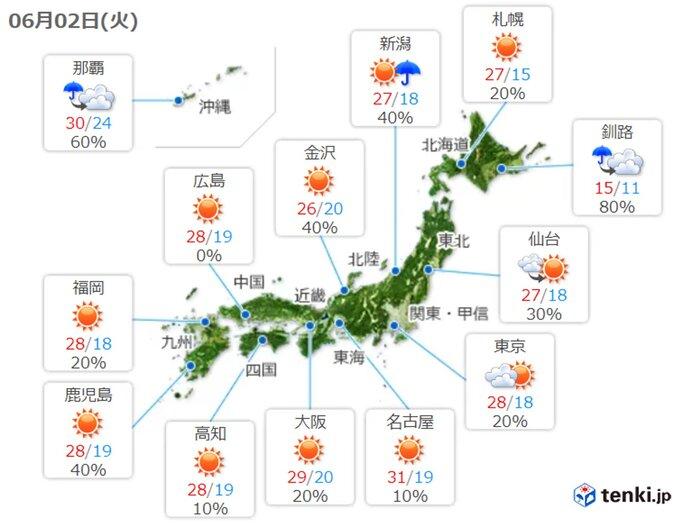 あす2日は関東も暑く