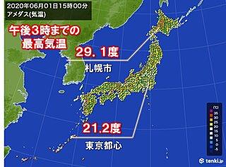札幌など30度に迫る暑さ 関東は気温横ばい20度ほど