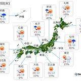 2日 晴れる所が多い 関東周辺 落雷、竜巻、ヒョウなど激しい現象も