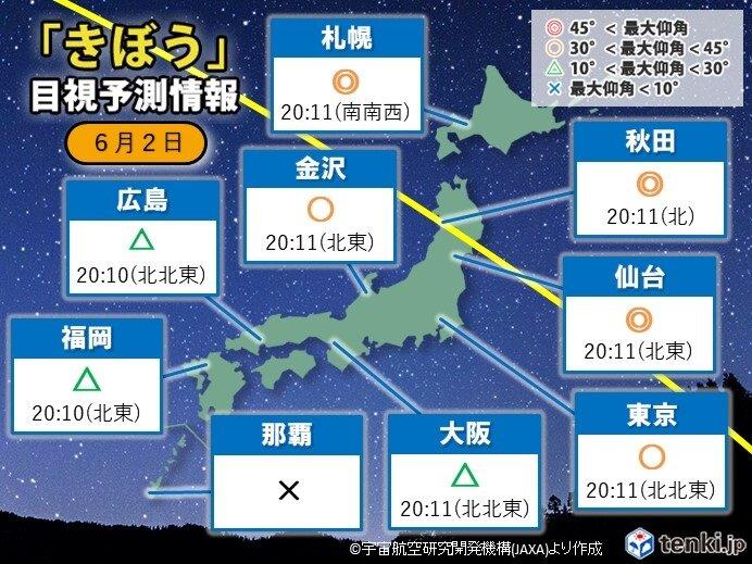 今夜も「きぼう(ISS)」がみえる 北ほど観察のチャンスあり