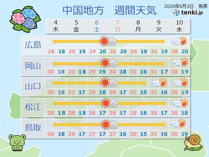 中国地方の「梅雨入り」はいつ?