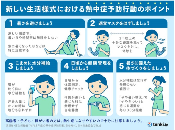 あす5日(金)も気温上昇 熱中症に警戒