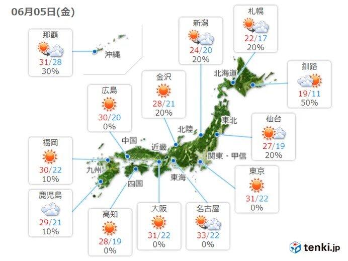 日中も気温上昇 東京都心で真夏日予想か