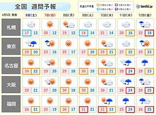 暑さと大雨に注意 梅雨入り続出か 週間予報