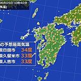 九州 朝から気温高い 内陸部は34度予想も
