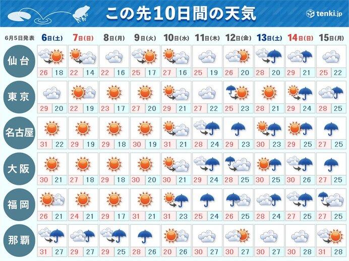 本州は来週からいよいよ本格的な梅雨シーズン 沖縄は梅雨明けもうすぐ?