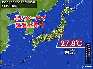 関東甲信や東海 気温グングン上昇中 30度前後まで上がる