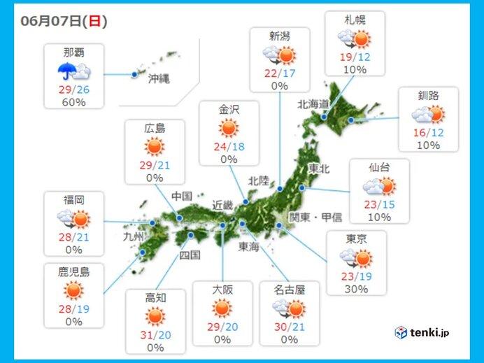 きょうの天気 九州、四国、本州、北海道は晴れるが