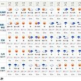 週間 35度に迫る暑さも 週後半は続々と梅雨入りか