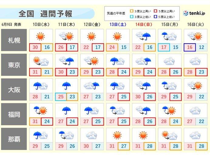 週間 梅雨前線は本州付近に停滞 続々と梅雨入りへ