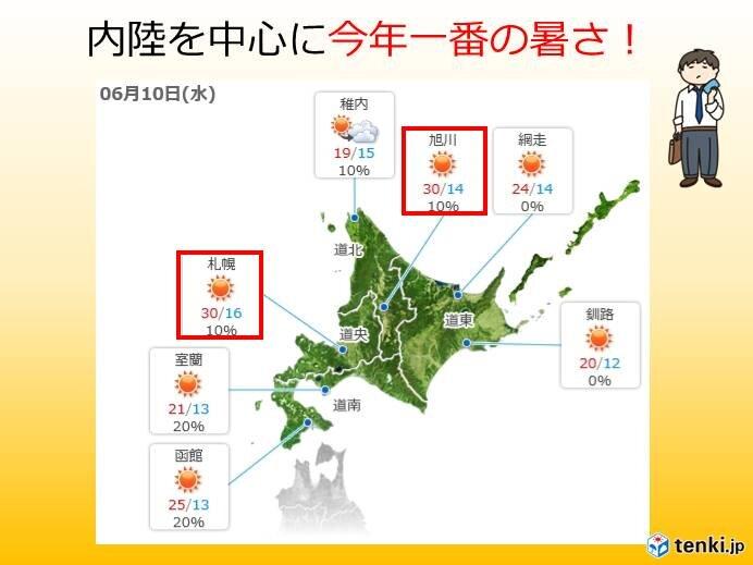 10日 札幌でも今年初の真夏日に