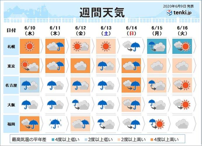 本州も長雨の季節へ