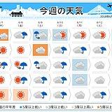 週間 雨の季節 週末から週明け本格的な雨