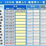 東北北部 梅雨入り 日本列島は広く雨の季節に