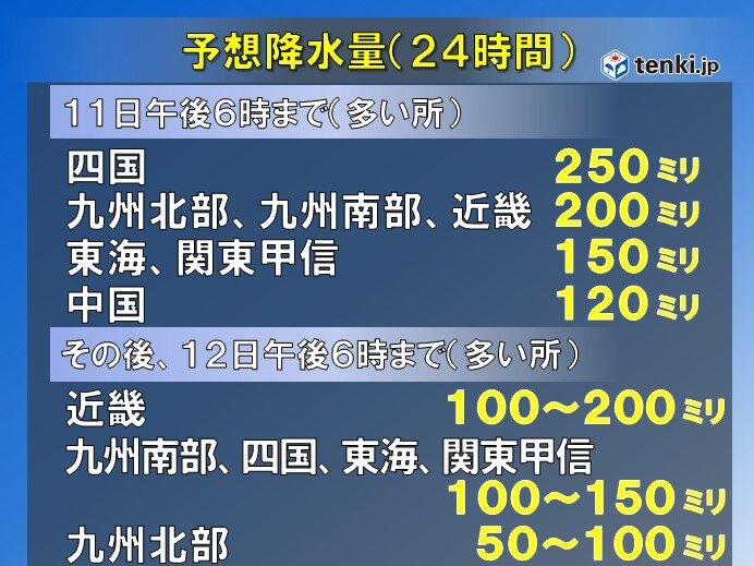 東日本・西日本は大雨に