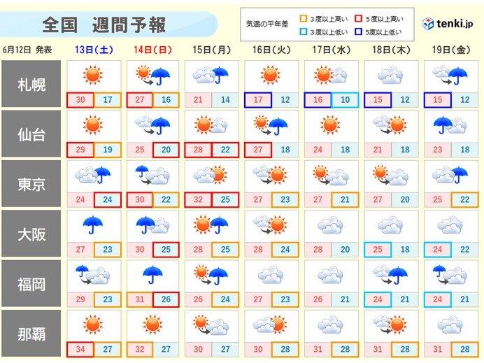 週間 週末にかけて梅雨入り早々の大雨 熱中症にも警戒
