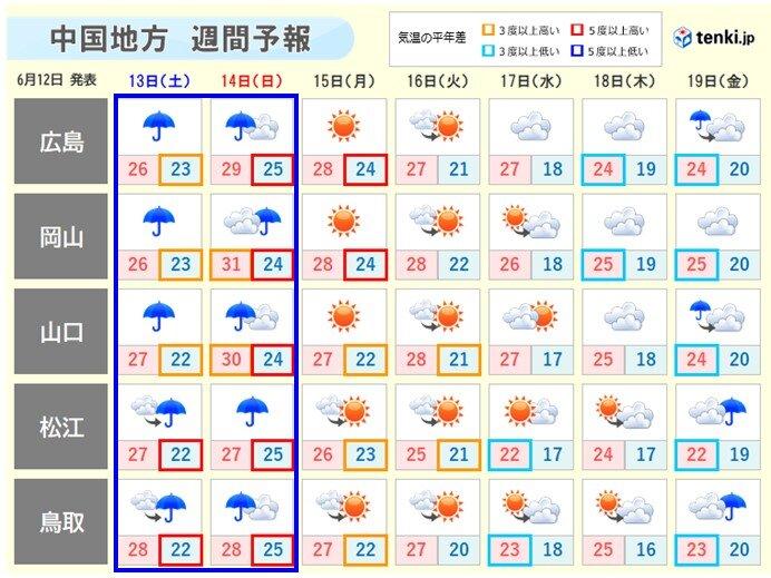 中国地方 週末は梅雨前線が活発化、大雨に警戒