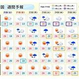 週間 土日は梅雨の晴れ間 来週は関東以西で熱帯夜も