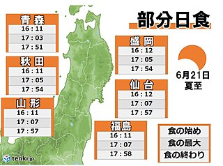 東北 21日日曜は夏至 部分日食観測チャンス!!