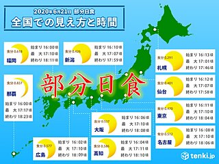 21日 夏至 全国多くの所で部分日食
