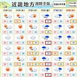 関西 週後半は梅雨空戻り 蒸し暑さアップ