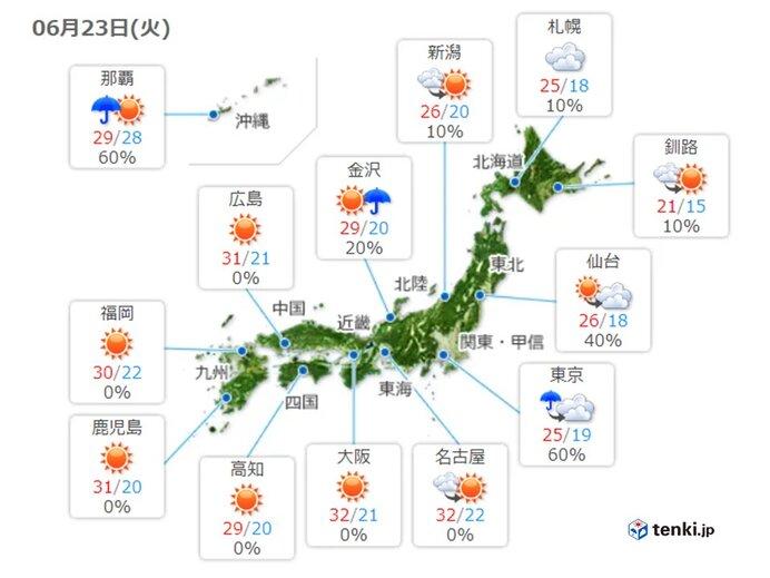 23日 九州で35℃か 危険な暑さに警戒を