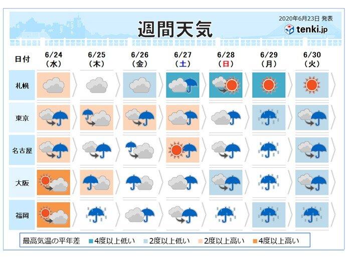 あす 東海以西は厳しい暑さ