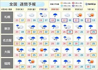 週間 全国的に曇りや雨 特に木曜~土曜は雨が強まる