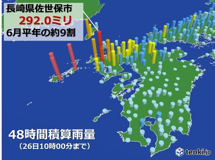 九州 梅雨最盛期 今後の大雨の見通し