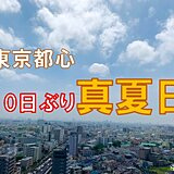 東京都心 10日ぶりの真夏日 急な暑さによる熱中症に注意
