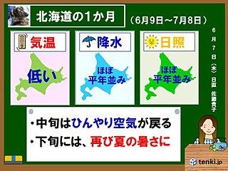 北海道1か月予報 ひんやり空気の日も