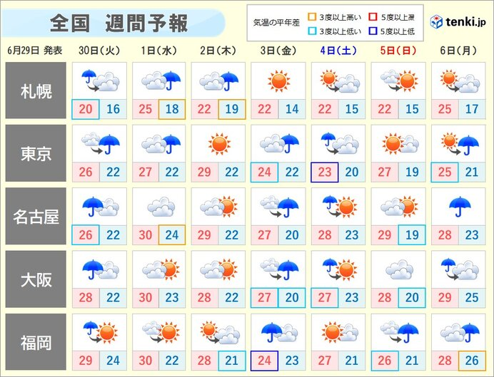 あすは滝のような雨の恐れ 梅雨本番で金曜も大雨か 週間