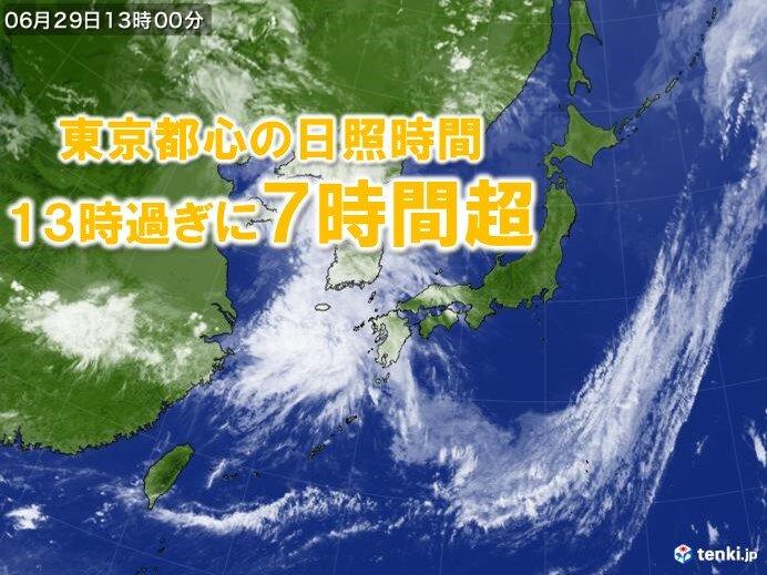 東京都心 日照時間7時間超 9日ぶり