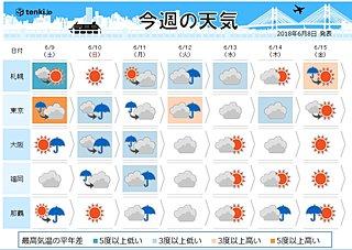 週間 台風5号と梅雨前線 雨脚強まる