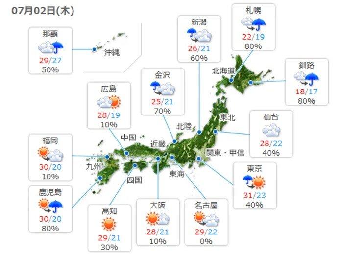 2日 真夏日地点が急増 大雨のあとは熱中症に注意
