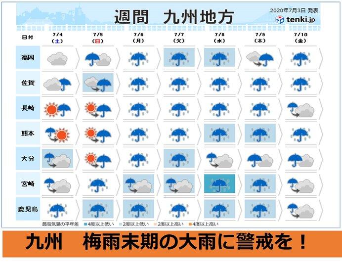 来週にかけて梅雨末期の大雨に警戒