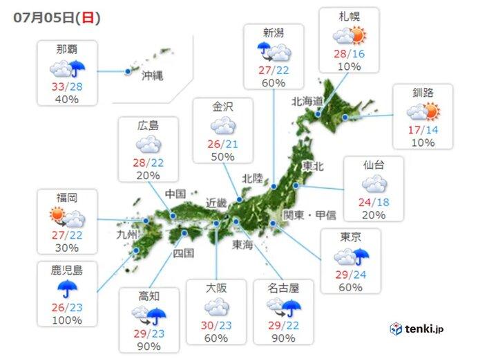 きょうの天気 北海道と沖縄は晴れ間と局地的な雨