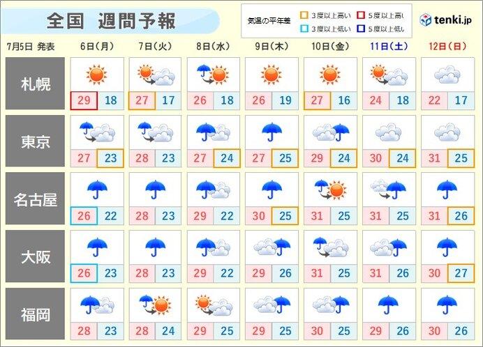 週間 梅雨末期の大雨長引く 九州だけでなく東海などでも警報級の恐れ