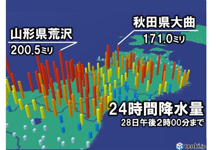 7月1か月分の雨量を超えた所も