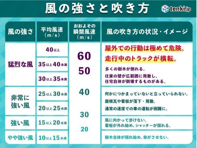 関東 局地的に大雨 風も強く 降れば横なぐりの雨に_画像