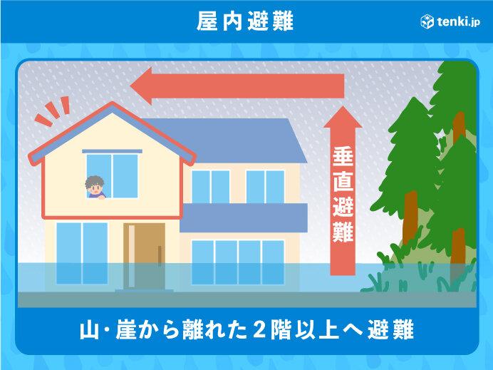 夜間の避難は危険 自宅待避や垂直避難の選択を