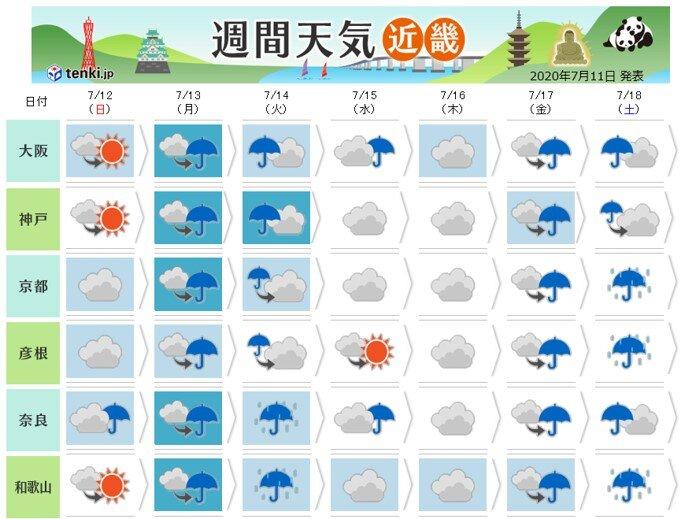 来週の火曜日ごろまで大雨の恐れ