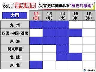 """予断を許さない一週間 災害史に刻まれる""""令和2年7月豪雨"""""""